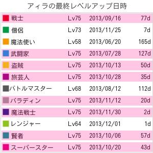 DQ10 1st 最終レベル